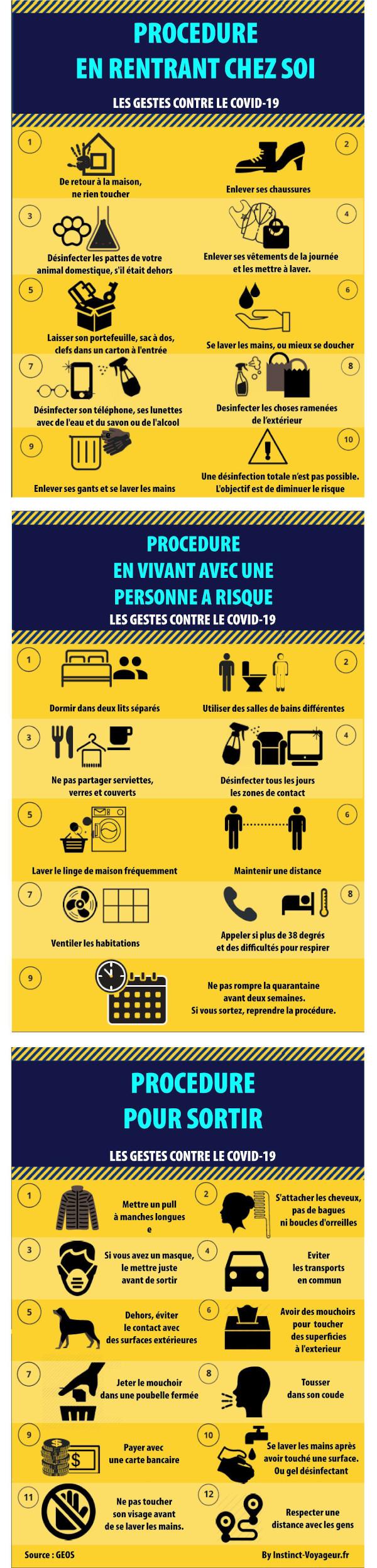Coronavirus gestes guide